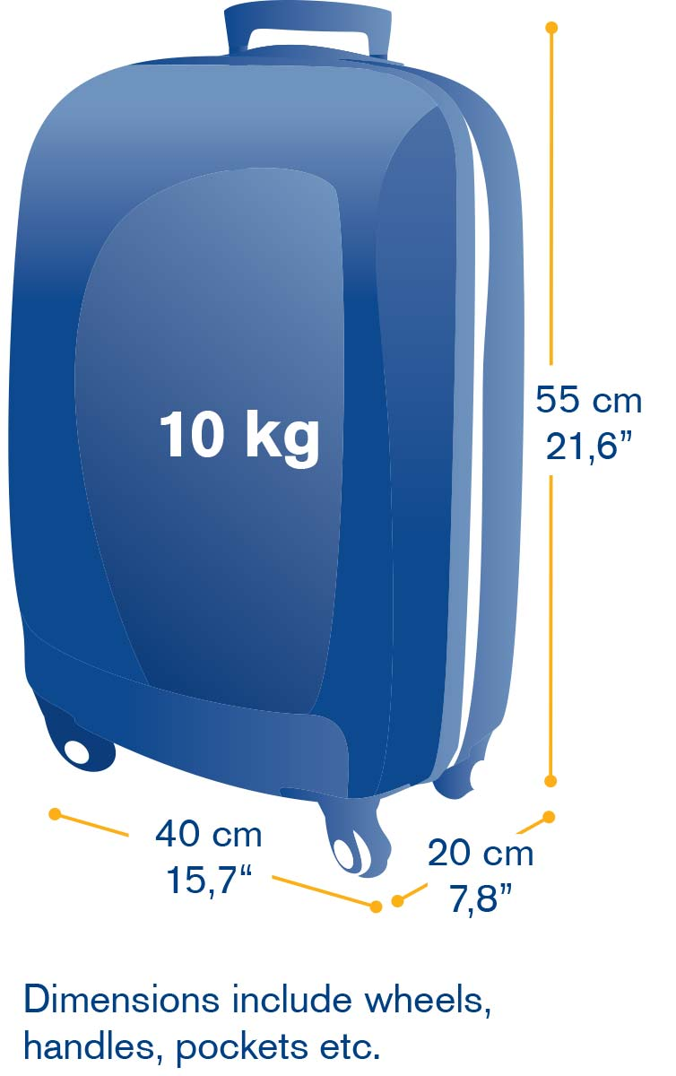 Carry on luggage dimensions continental us