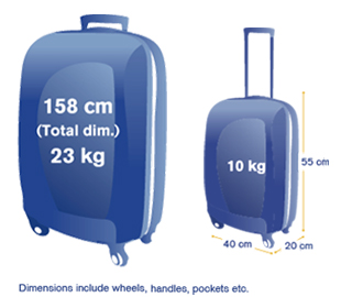 checked and hand luggage allowance dimensions